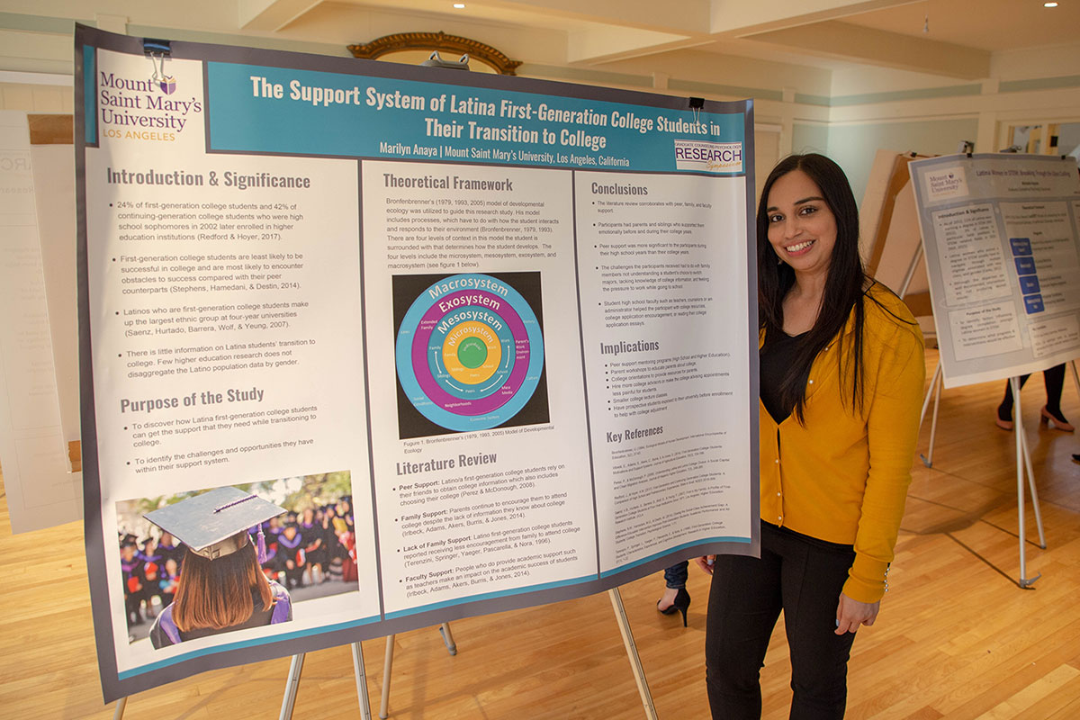 2019 Graduate Counseling Psychology Research Symposium