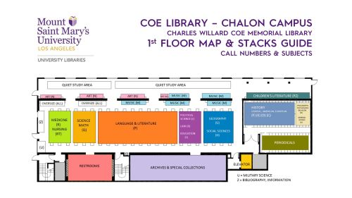 Floor Map of Coe Library - 1st Floor (pdf available)