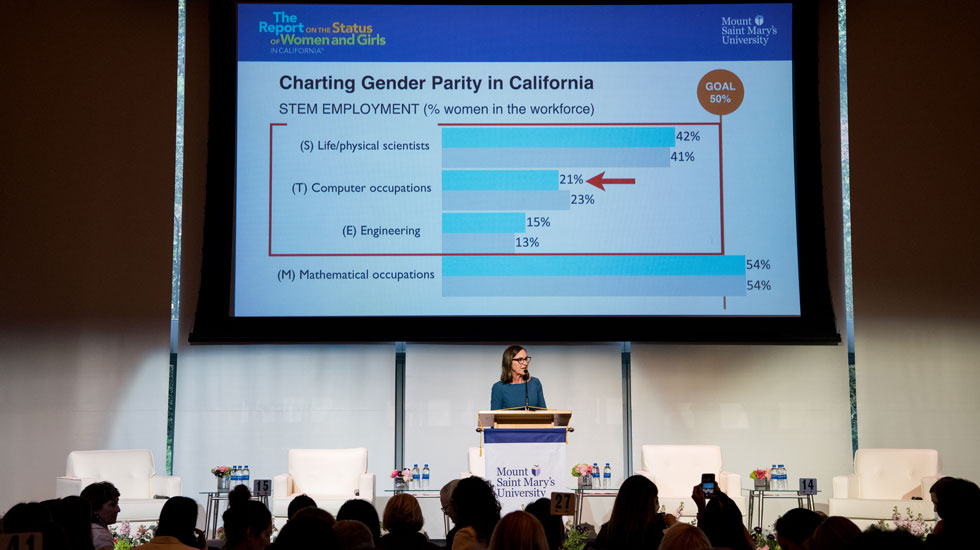 President Ann McElaney-Johnson presents key findings from the 2018 Report on the Status of Women and Girls in California.
